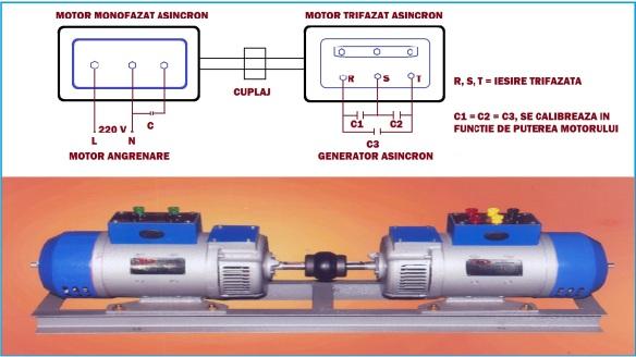TRANSFORMARE MOTOR ASINCRON IN GENERATOR 1